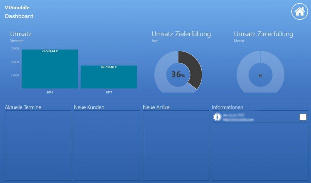 Screenshot Dashboard VIS-mobile Außendienst-Steuerung Reisekostenabrechnung Tourenplanung Software Außendienst Controlling