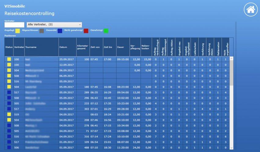 Screenshot Reisekosten VIS-mobile Außendienst-Steuerung Reisekostenabrechnung Tourenplanung Software Außendienst Controlling