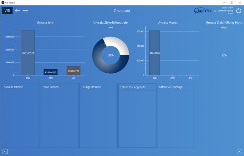 Dashboard Statistik Screenshot VIS-mobile Außendienst-Steuerung
